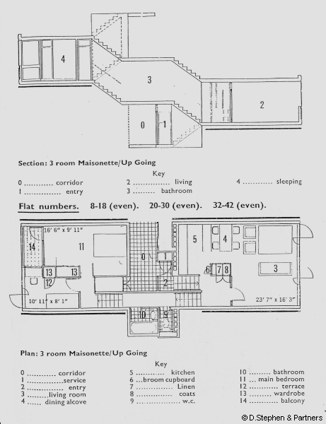 An Up Going Two Bedroom Flat (click For Larger Image)